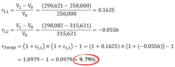 TWRR-Example1