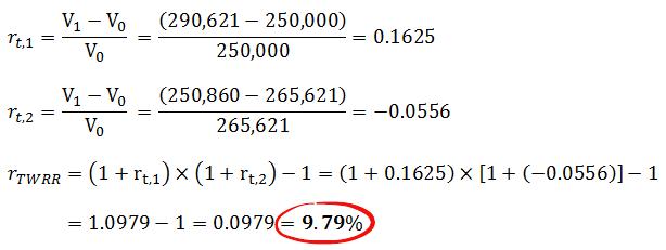 TWRR-Example2